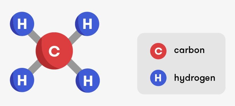 A Diagram Representing A Methane Molecule