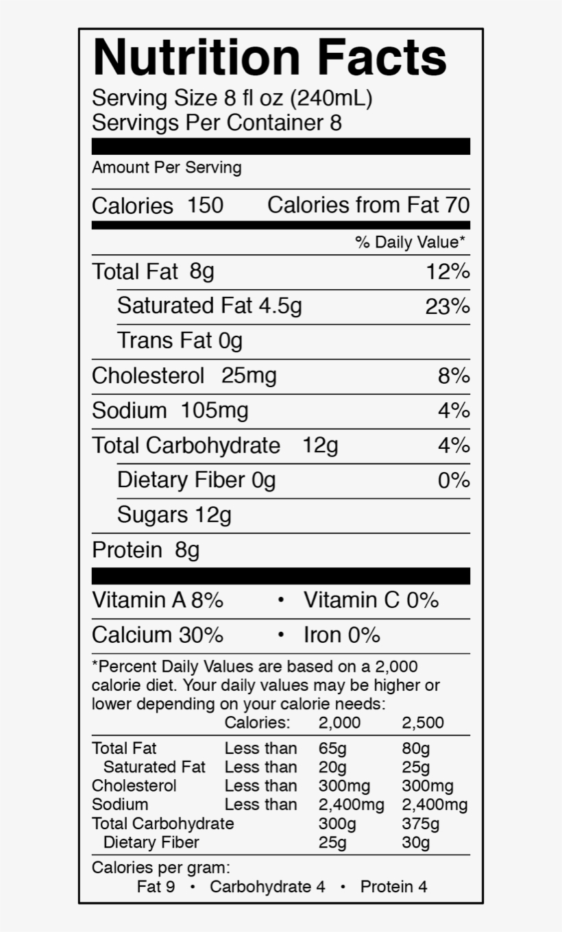 Whole Milk Half Gallon Nutrition Facts Cafe Escapes Dark Chocolate Hot Cocoa K Cups Transparent Png 594x1280 Free Download On Nicepng