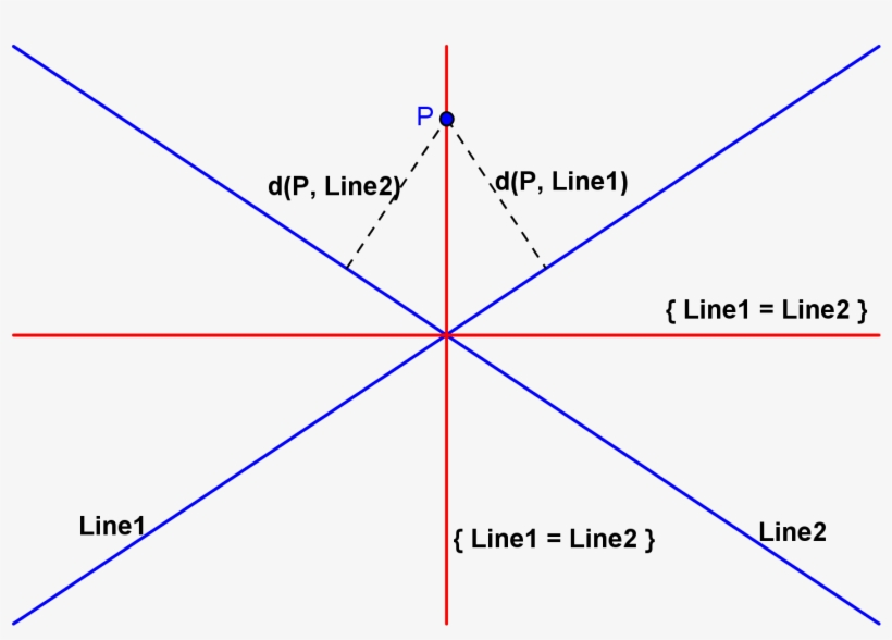 Equidistant Set Of Two Straight Lines - Equidistant Lines