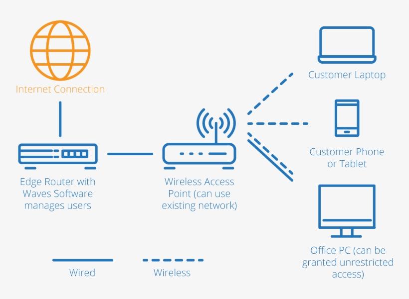 16 160877_network diagram internet wifi network diagram wireless work diagram wiring diagram site