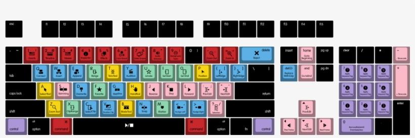 Mac Fcpx By Skeletor 104-key Custom Cherry Mx Keycap - Keycap