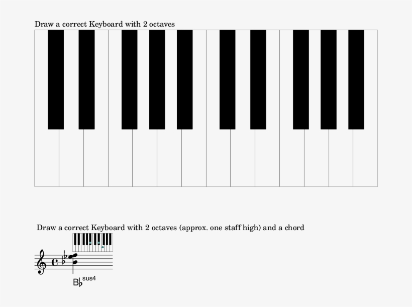 Drawing A Keyboard With Scalable Size And Correct Positions 2 Octave Piano Keyboard Transparent Png 685x561 Free Download On Nicepng