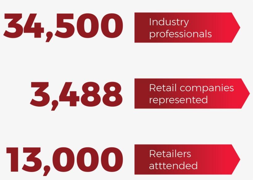 34,500 Industry Professionals - Nrf 2019 Retail's Big Show