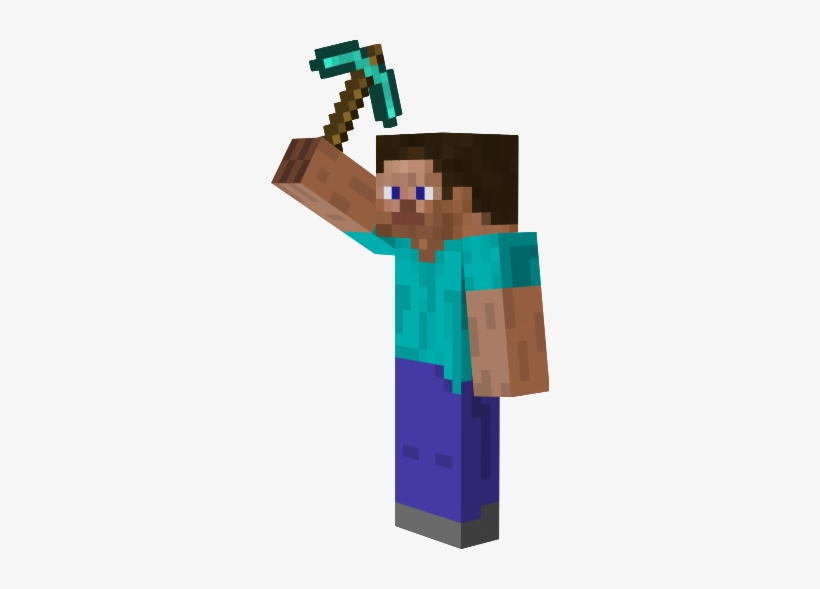 View Samegoogleiqdbsaucenao Steve Minecraft Steve With Pickaxe