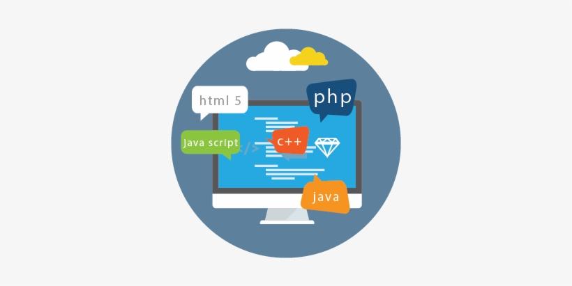 Related Wallpapers Software De Programacion Png