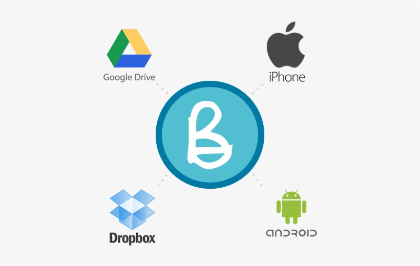 Image Of Dropbox, Google Drive, The Apple And Android
