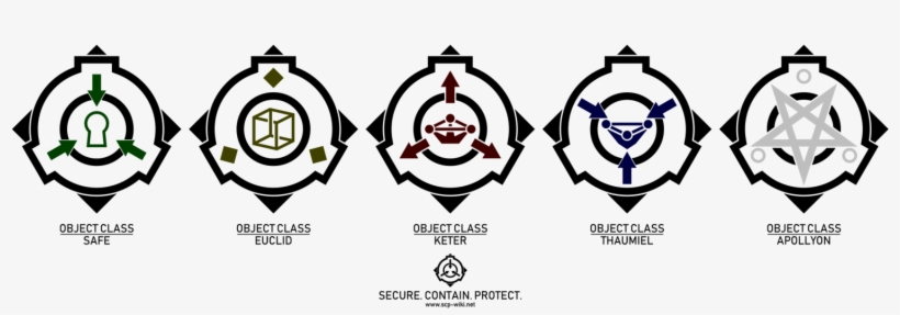 Scp Foundation Classes By Https Scp Logo Transparent Png