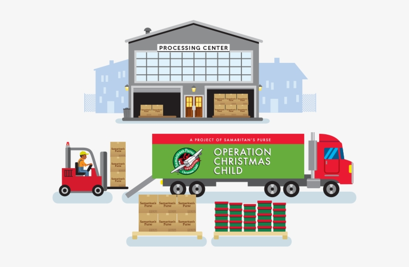 Operation Christmas Child Shoebox Clip Art.Shipping Operation Christmas Child Journey Of A Shoebox
