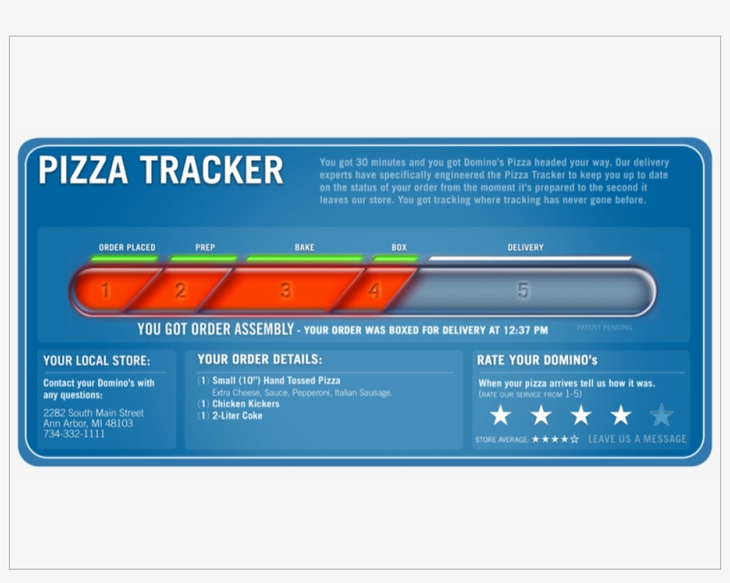 Dominos Dominos Pizza Tracker Transparent Png 1000x750 Free