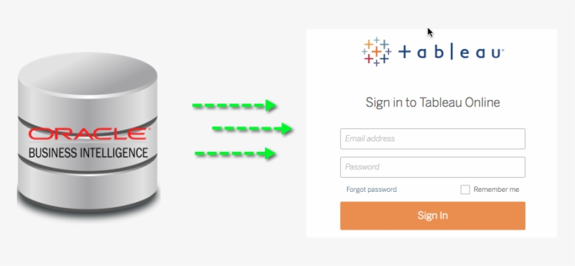 Connect Tableau Online To Obiee With Bi Connector - Oracle
