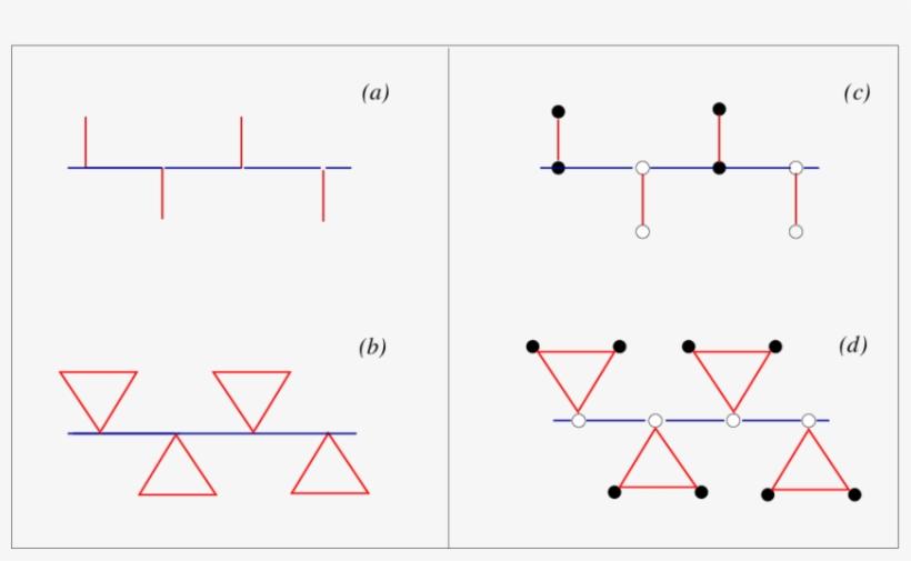 geometry of centipede chain - diagram