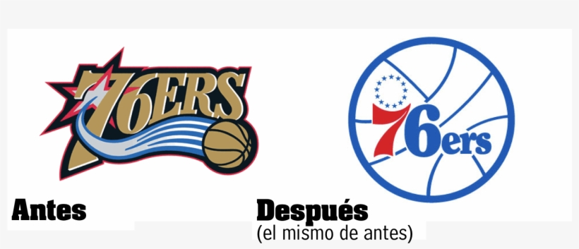 76ers Logo History Transparent Png 1502x591 Free Download On Nicepng
