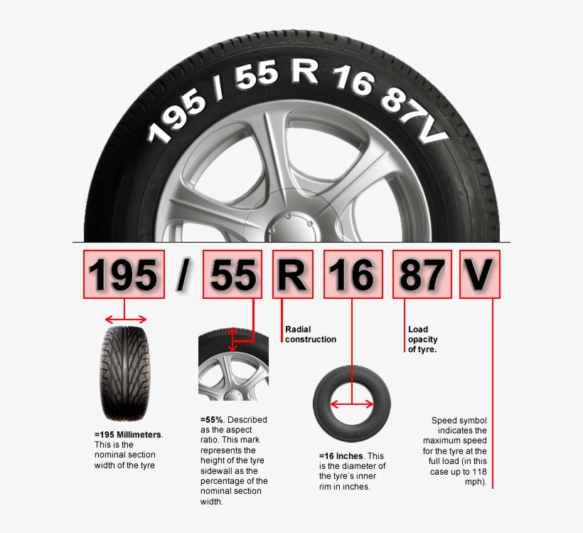 How To Read A Tire Size >> How To Read Tire Size How To Read Tire Size New Tyre