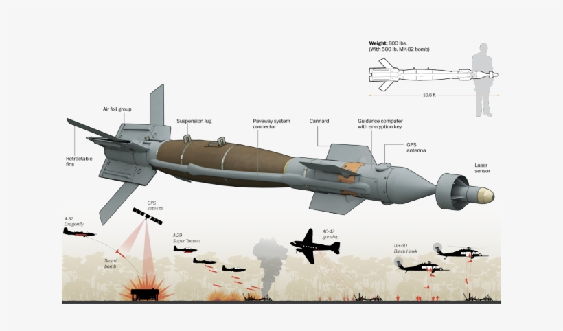 Israel Will Soon Get 3,000 Smart Bombs As A Part Of