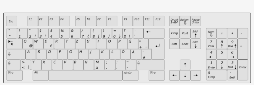 How To Set Use German Computer Keyboard Layout Clipart