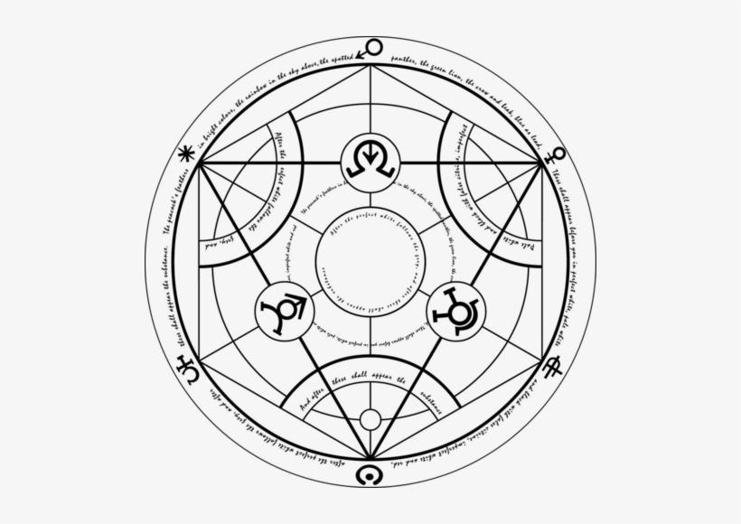 Human Transmutation Circle Fullmetal Alchemist Transmutation