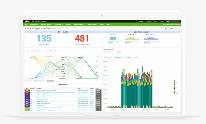 Introduction - Splunk Analytics Transparent PNG - 1200x684