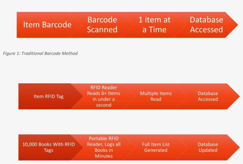 Uk scanner frequency database.