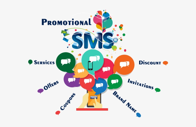 Promotional Sms Service, Bulk Sms Service - Promotional Sms