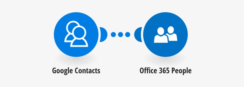 Add New Google Contacts To Office 365 People - Office 365