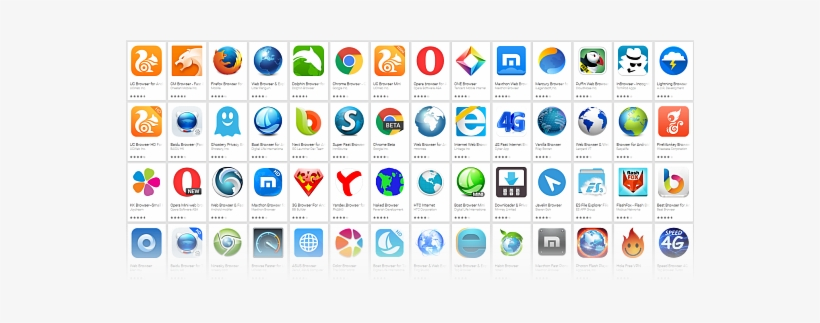 There Are Hundreds Of Browsers For Android - All Internet ...