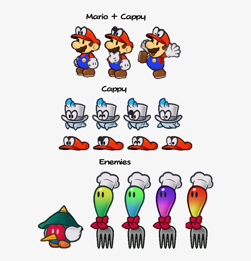 Watereo2 Ever Wondered What Super Mario Odyssey Characters Mario