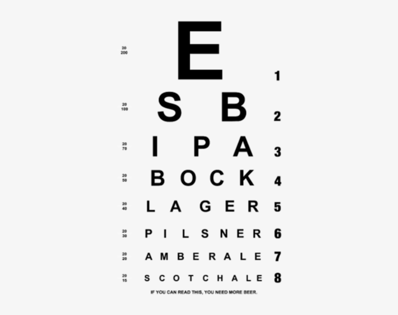 picture relating to Eye Chart Printable identified as Beer Eye Chart Beer Label - Printable Snellen Chart A4