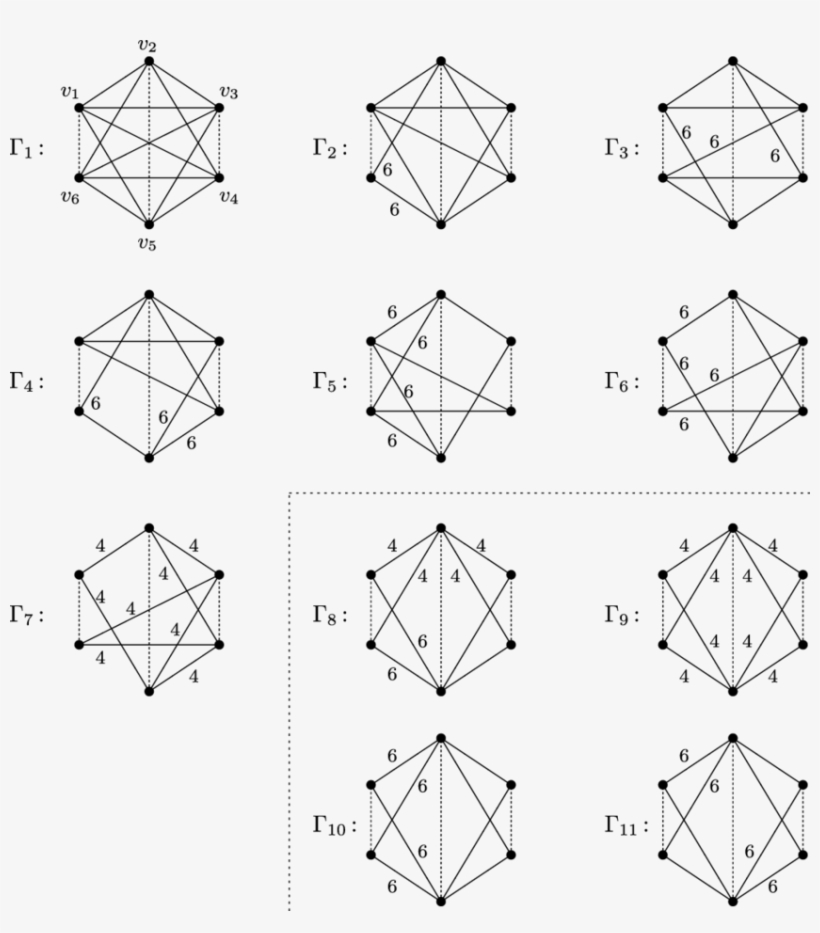 Potential Graphs Of Ideal Hyperbolic Coxeter 3 Cubes