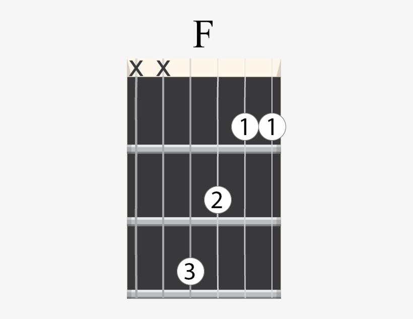 Easy Songs To Help You Learn The F Chord Guitar Transparent Png