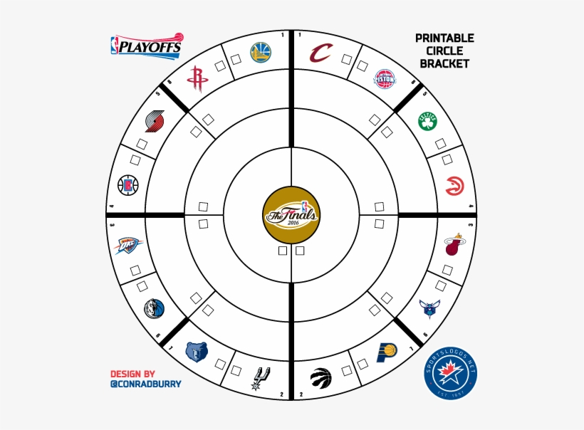 picture about Printable Nhl Playoff Bracket named Circle Bracket Nba 2016 Printable Sln - Printable Nhl