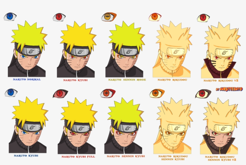 28 Collection Of Naruto Face Coloring Pages Naruto Sage Mode Kyubi
