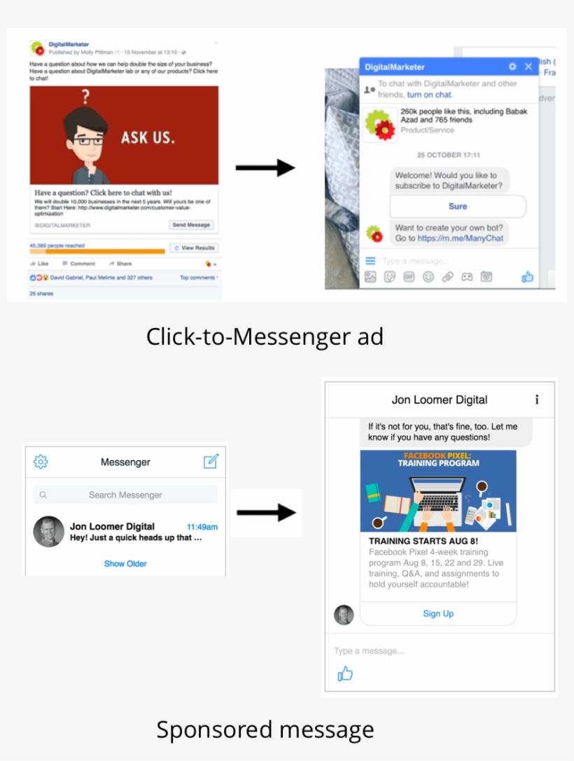 Facebook Messenger Ad Examples Google Slides Transparent Png
