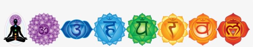 Image result for chakras horizontal