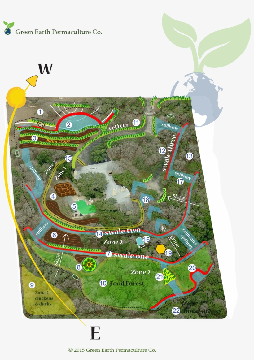 Permaculture Mapping Software - permaculture design