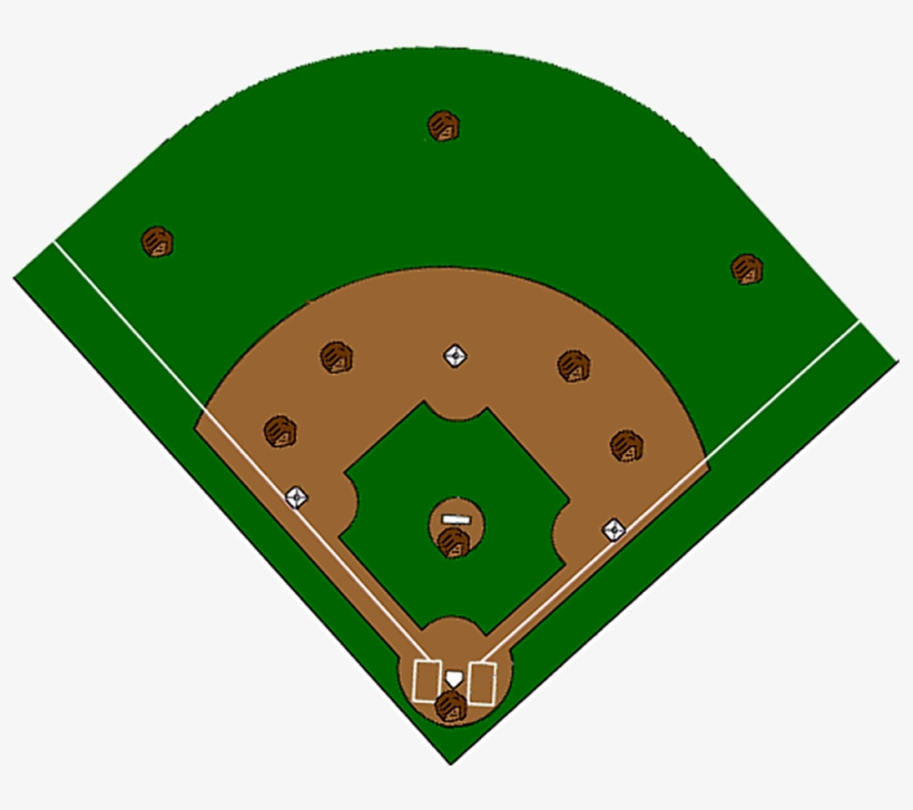graphic about Printable Baseball Diamond identify Softball Diamond Clipart - Baseball Industry Diagram With