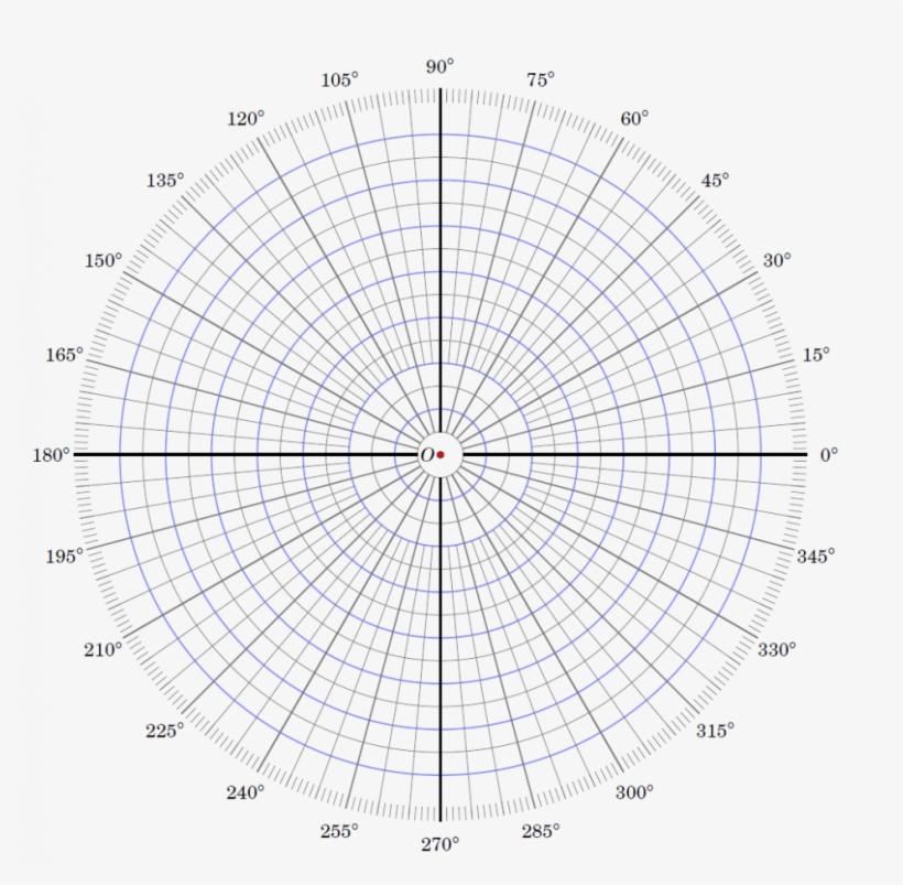 photo regarding Printable Polar Graph Paper titled Printable Polar Coordinate Graph Paper Akba Eenw Coordinates