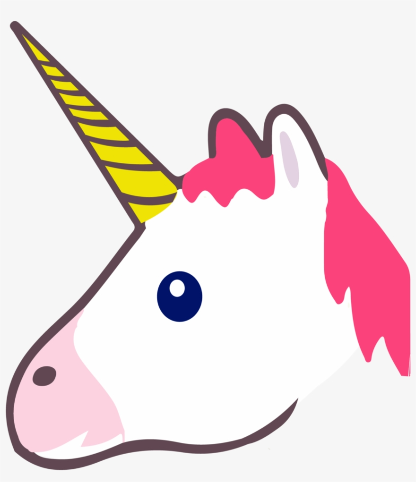 Easy To Draw Unicorn Emoji Transparent Png 1200x1172 Free Download On Nicepng