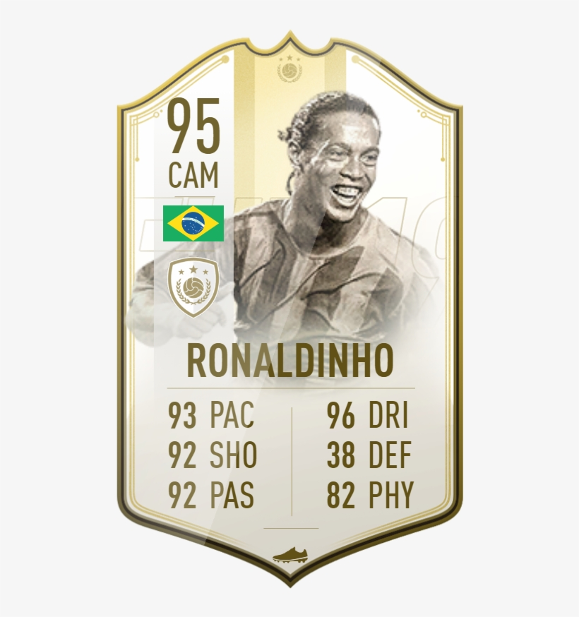Some Possible Position-changed Prime Icon Momentspic - Fifa