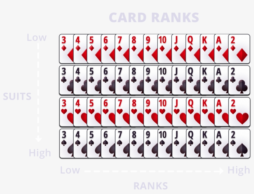 Daidigames Asian Poker Capsa Banting Big Two Big Two Card Rankings Transparent Png 966x691 Free Download On Nicepng