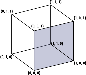 Download HD Opengl Cube Coordinates Transparent PNG Image - NicePNG com