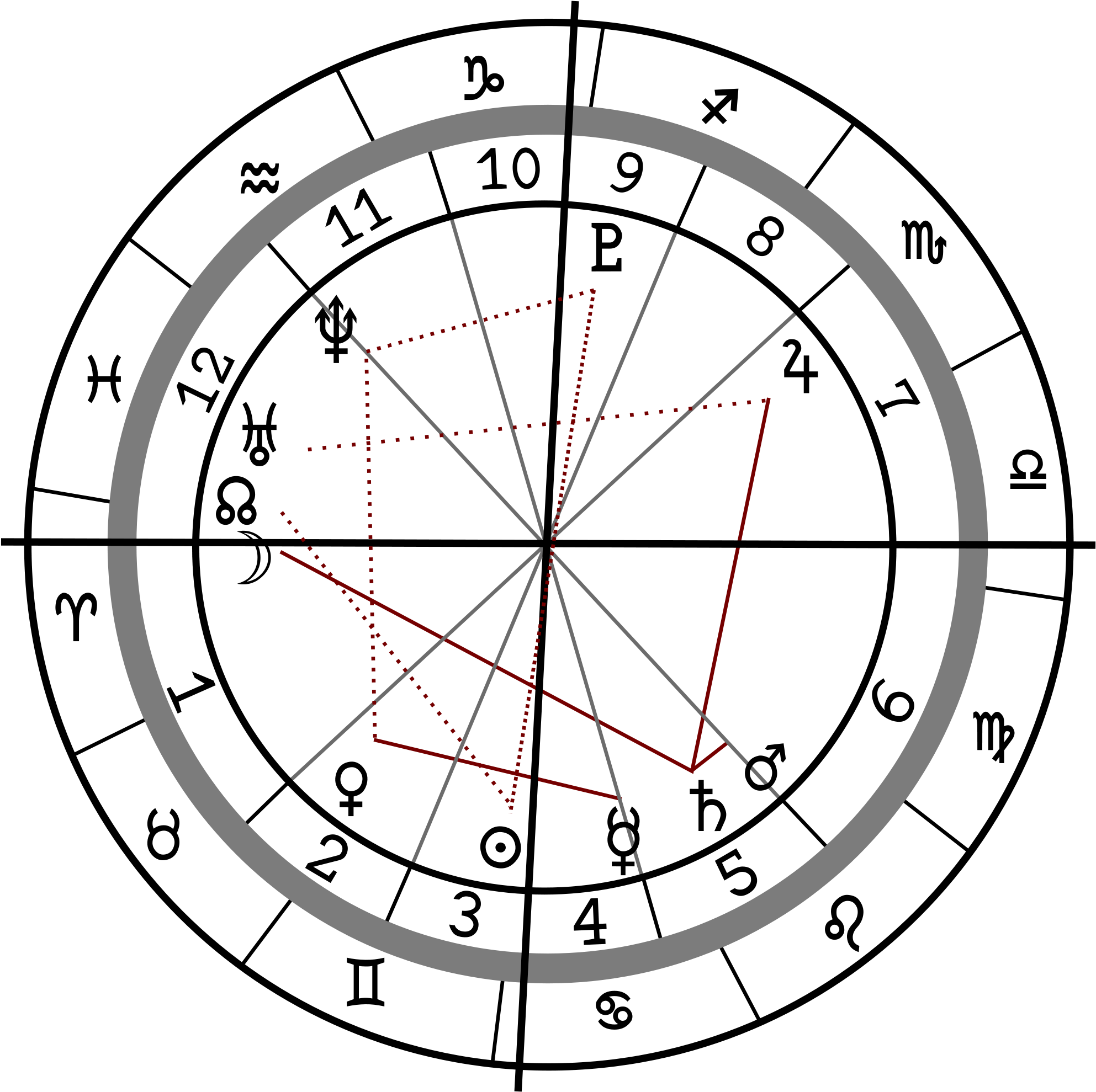 Download HD Open   Astrology Birth Chart Png Transparent PNG Image ...