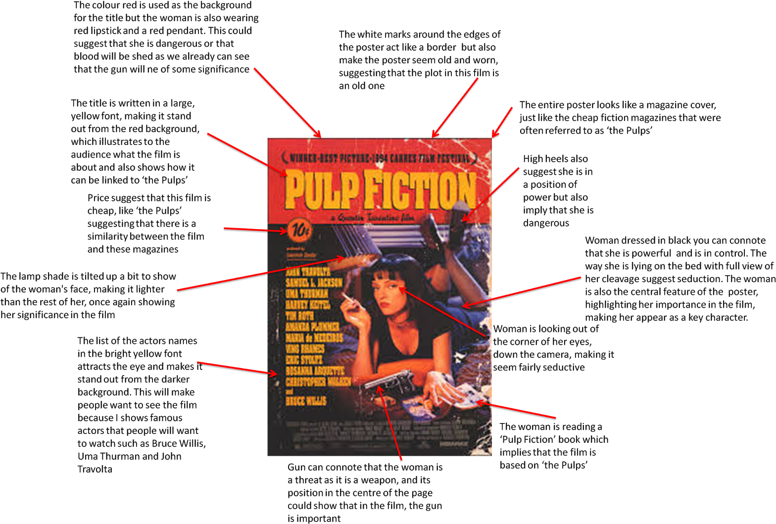 Download HD Pulp Fiction   Poster Analysis   Pulp Fiction Movie ...