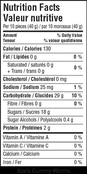 Koala Gummy Worms Nutrition Facts