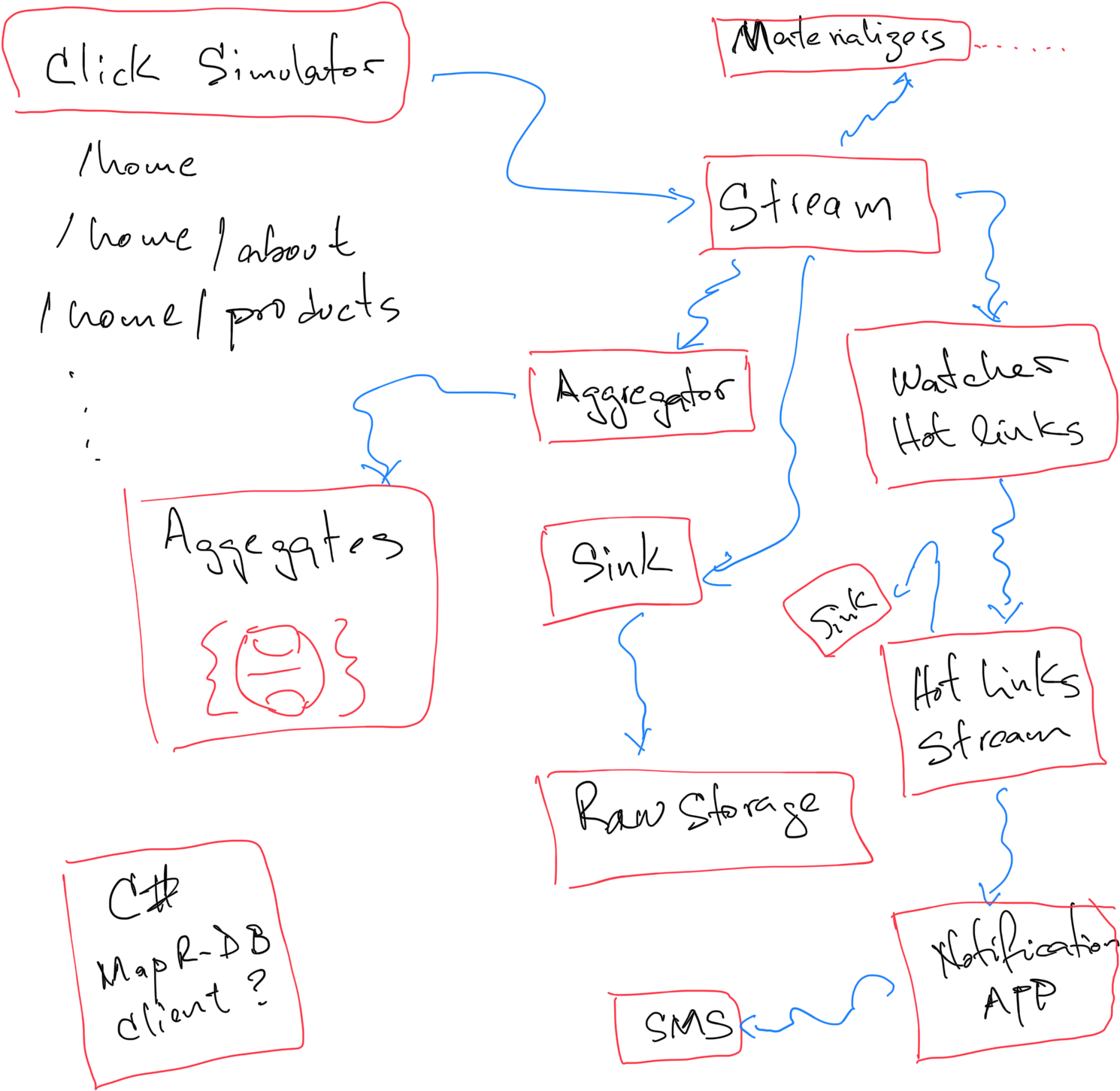 Download Hd Finally This Is An Sketch Of Some Of The Current Systems Handwriting Transparent Png Image Nicepng Com