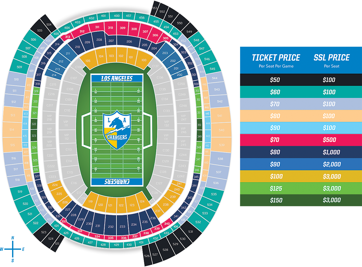 Download Hd La Stadium Pricing Rams New Stadium Seating Chart Transparent Png Image Nicepng Com