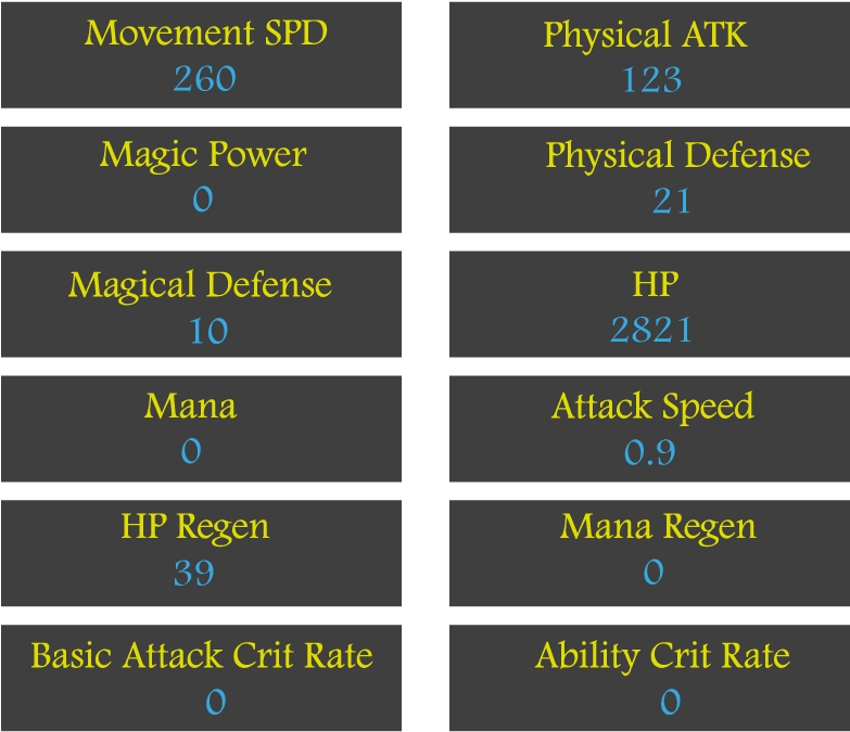 Download HD Alucard Stats - Font All Oppo Apk Transparent PNG Image